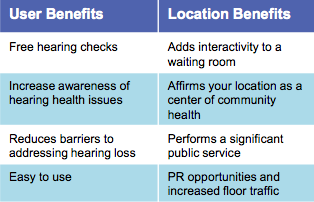 benefits of hearing kiosk